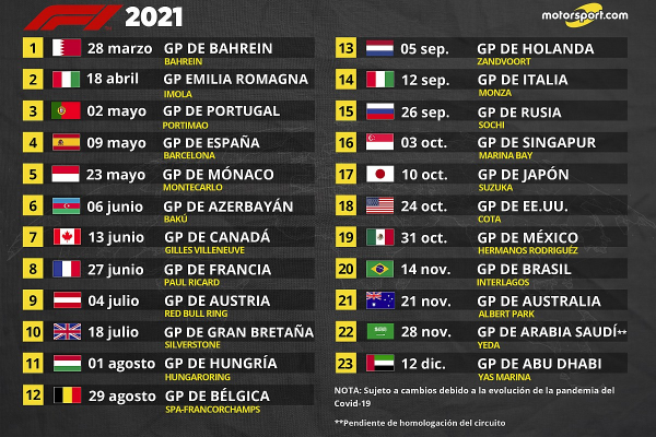 F1 Schedule 2021 post image on the-journal.es