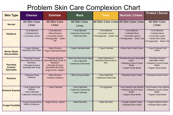 Skin Care in the Sun post image on the-journal.es